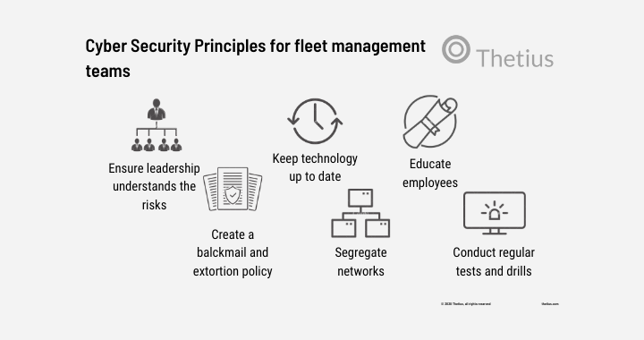Cyber Security Principles for Fleet Management Teams